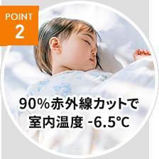 90%赤外線カットで 室内温度 -6.5℃